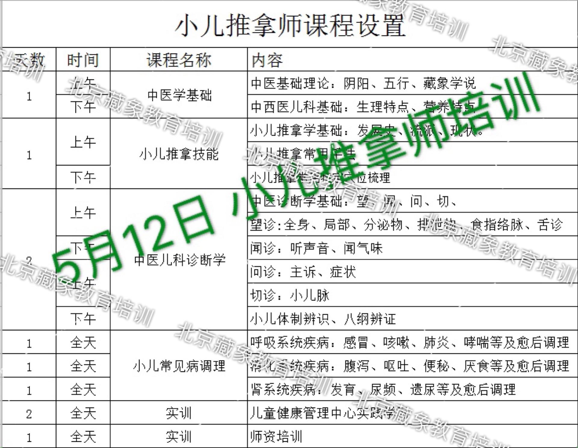 藏象学校小儿推拿培训班5月12日开班通知